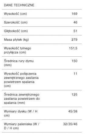 Hark 140 ECOplus